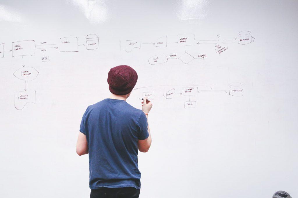 qué es emprendimiento digital